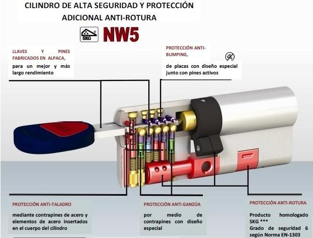 Bombin mauer nw5 de alta seguridad for Cerraduras tesa anti bumping